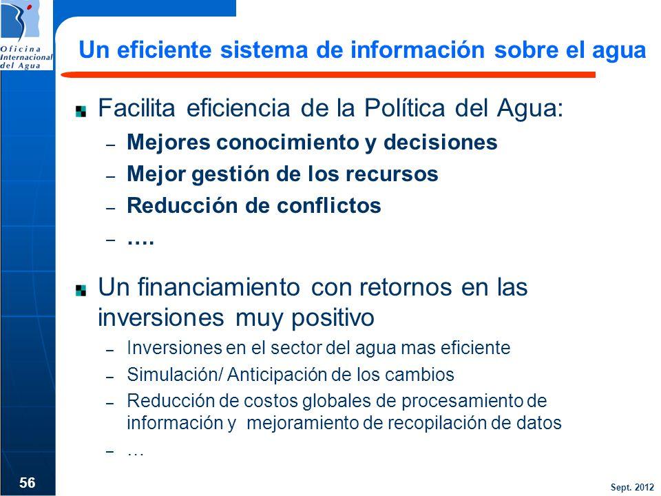 Un eficiente sistema de información sobre el agua