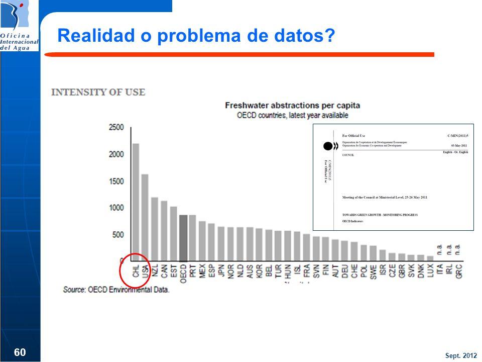 Realidad o problema de datos