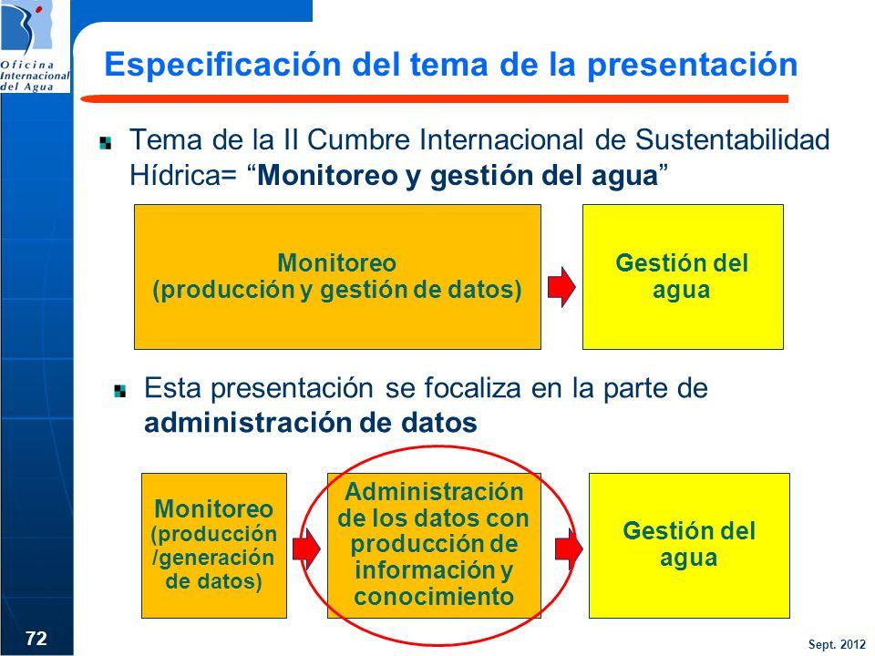 Especificación del tema de la presentación