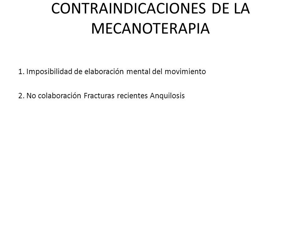 CONTRAINDICACIONES DE LA MECANOTERAPIA