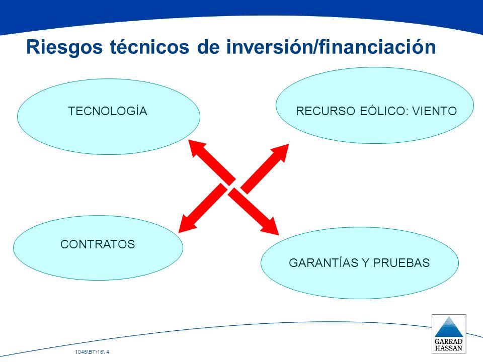 Riesgos técnicos de inversión/financiación