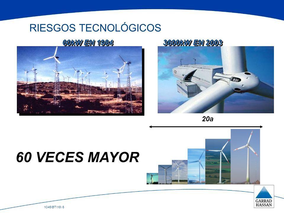 RIESGOS TECNOLÓGICOS 60kW EN 1984 3600kW EN 2003 20a 60 VECES MAYOR