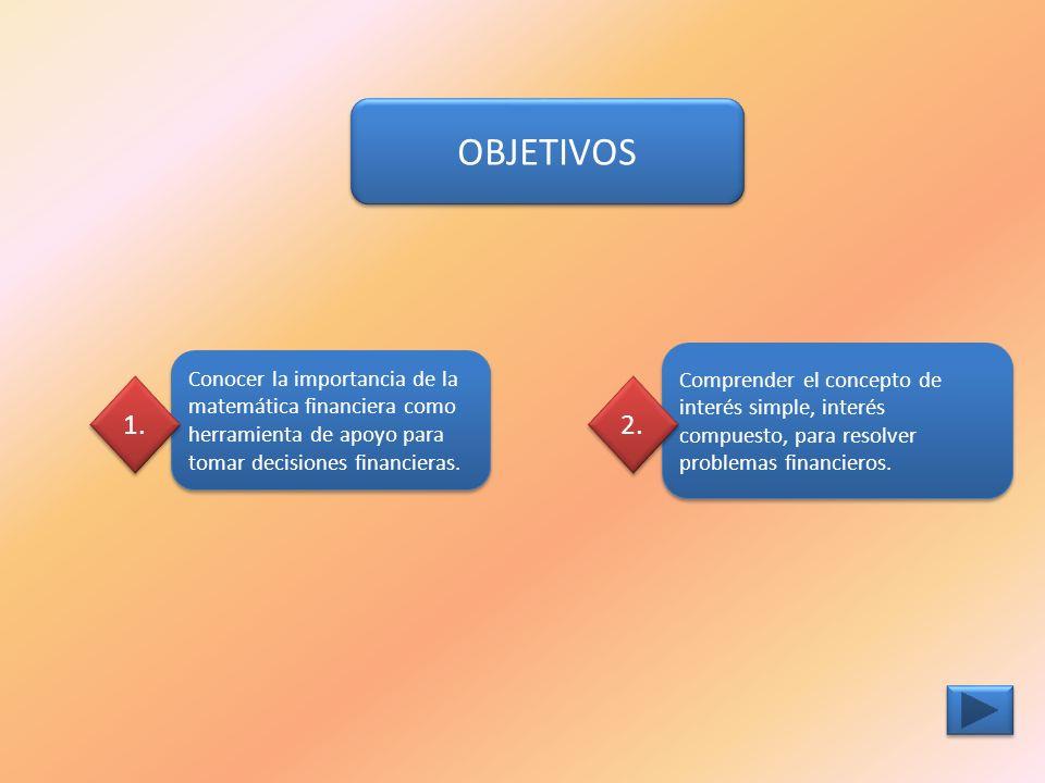 OBJETIVOS Comprender el concepto de interés simple, interés compuesto, para resolver problemas financieros.