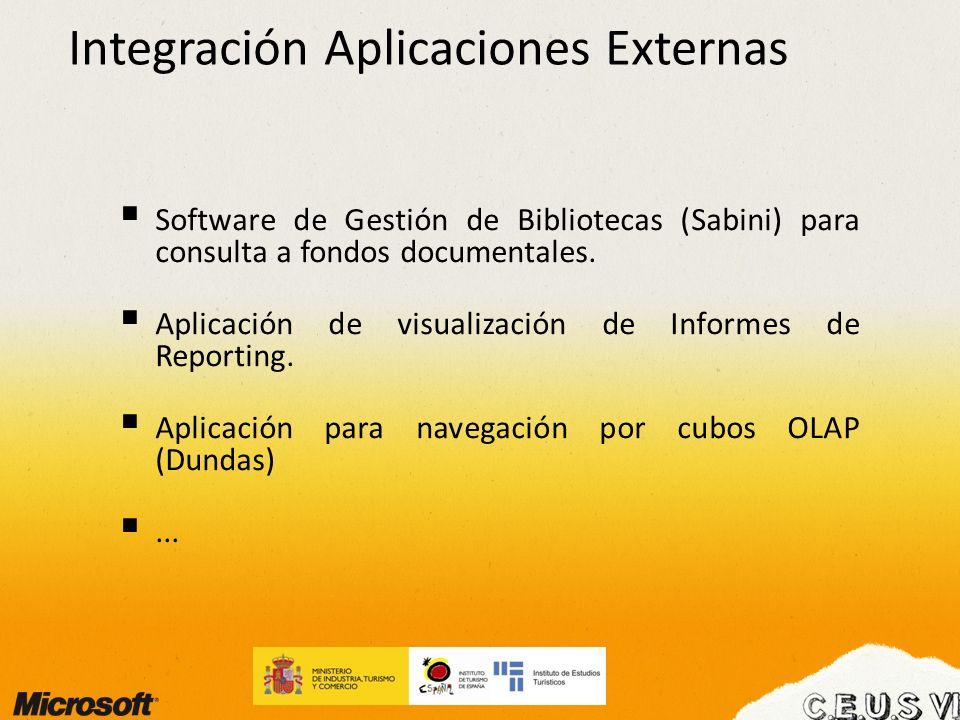 Integración Aplicaciones Externas