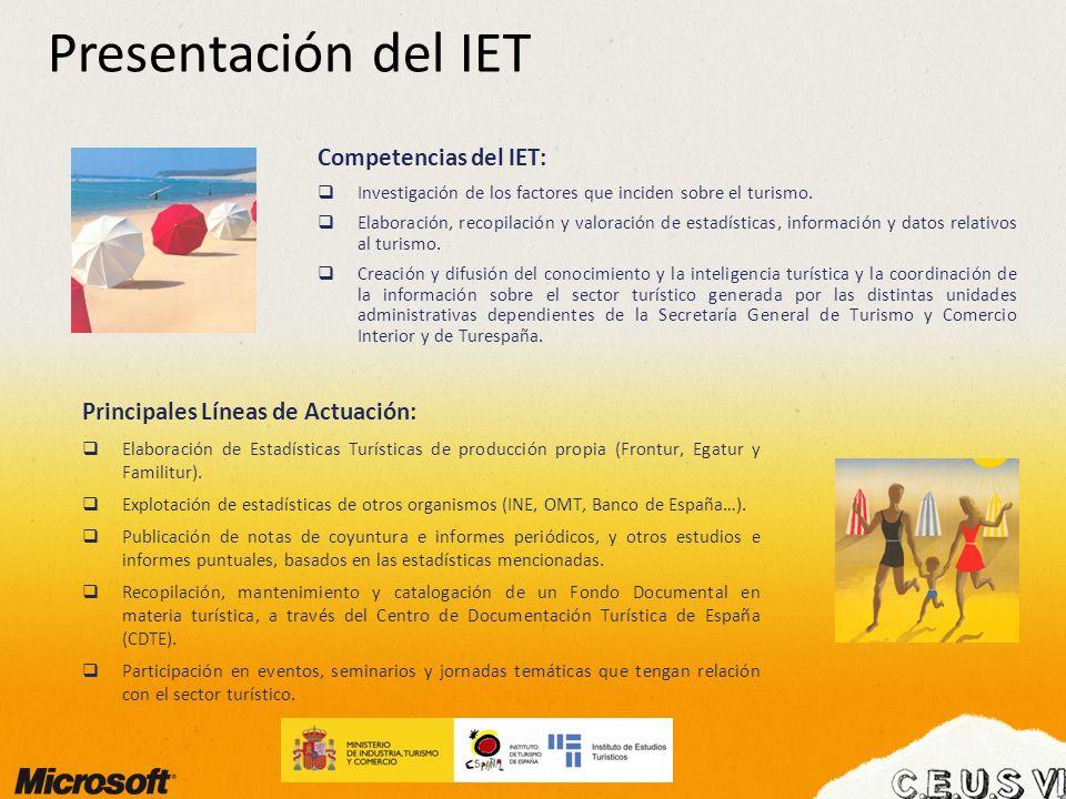 Presentación del IET Competencias del IET: