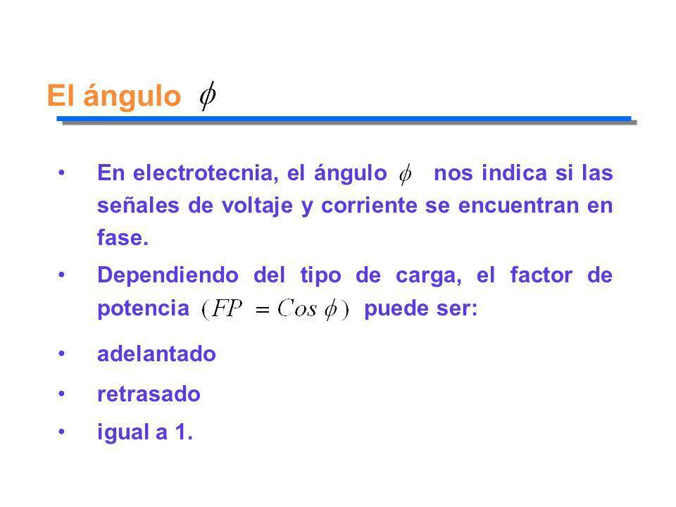 El ángulo En electrotecnia, el ángulo nos indica si las señales de voltaje y corriente se encuentran en fase.