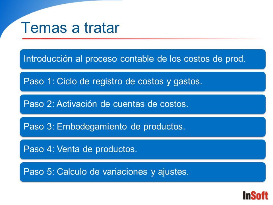 Temas a tratar Introducción al proceso contable de los costos de prod.