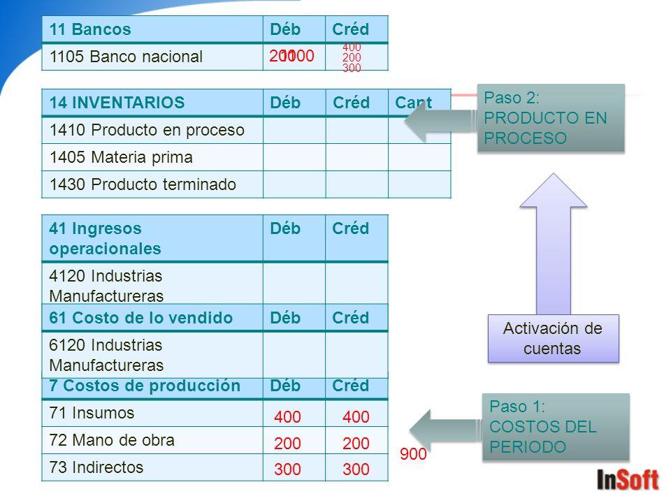 Paso 2: PRODUCTO EN PROCESO 14 INVENTARIOS Déb Créd Cant