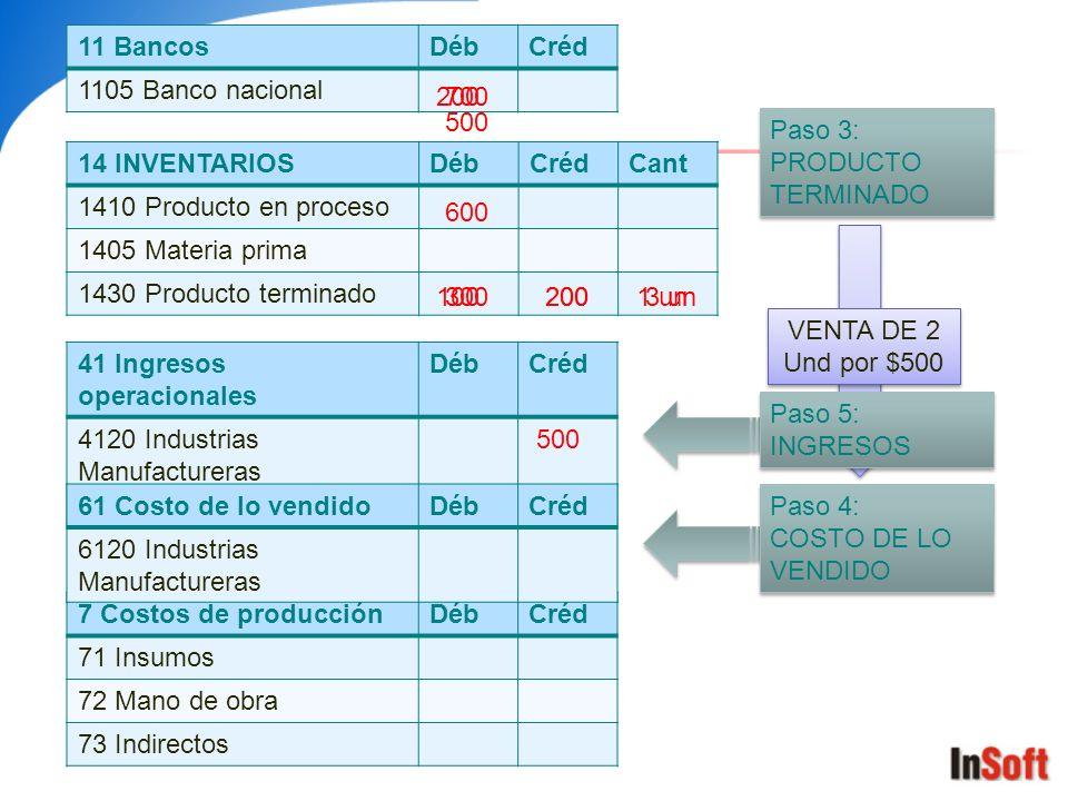 11 Bancos Déb. Créd. 1105 Banco nacional. 200. 700. 500. Paso 3: PRODUCTO TERMINADO. 14 INVENTARIOS.