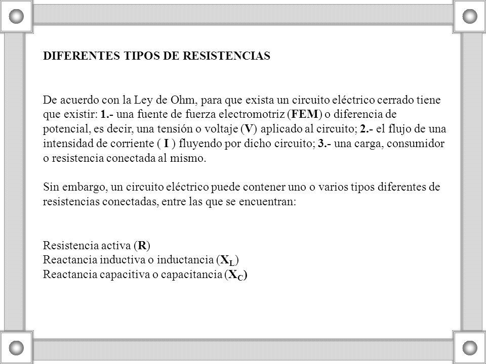 DIFERENTES TIPOS DE RESISTENCIAS