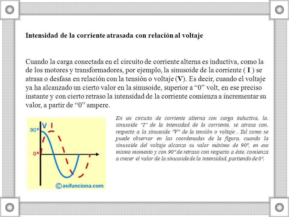 Intensidad de la corriente atrasada con relación al voltaje