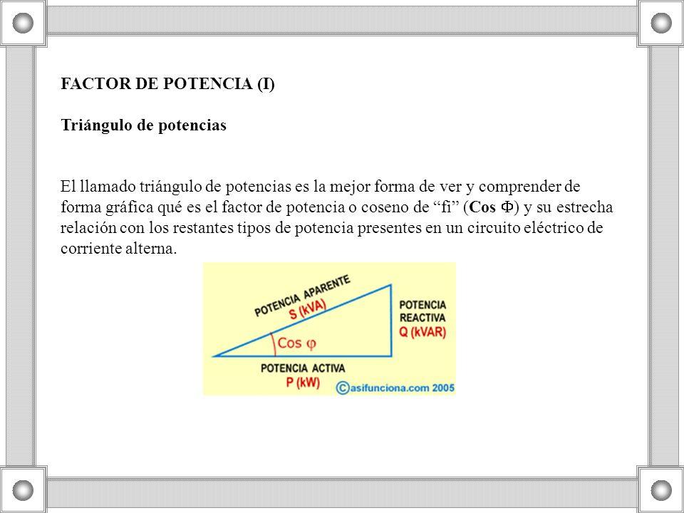 FACTOR DE POTENCIA (I) Triángulo de potencias.
