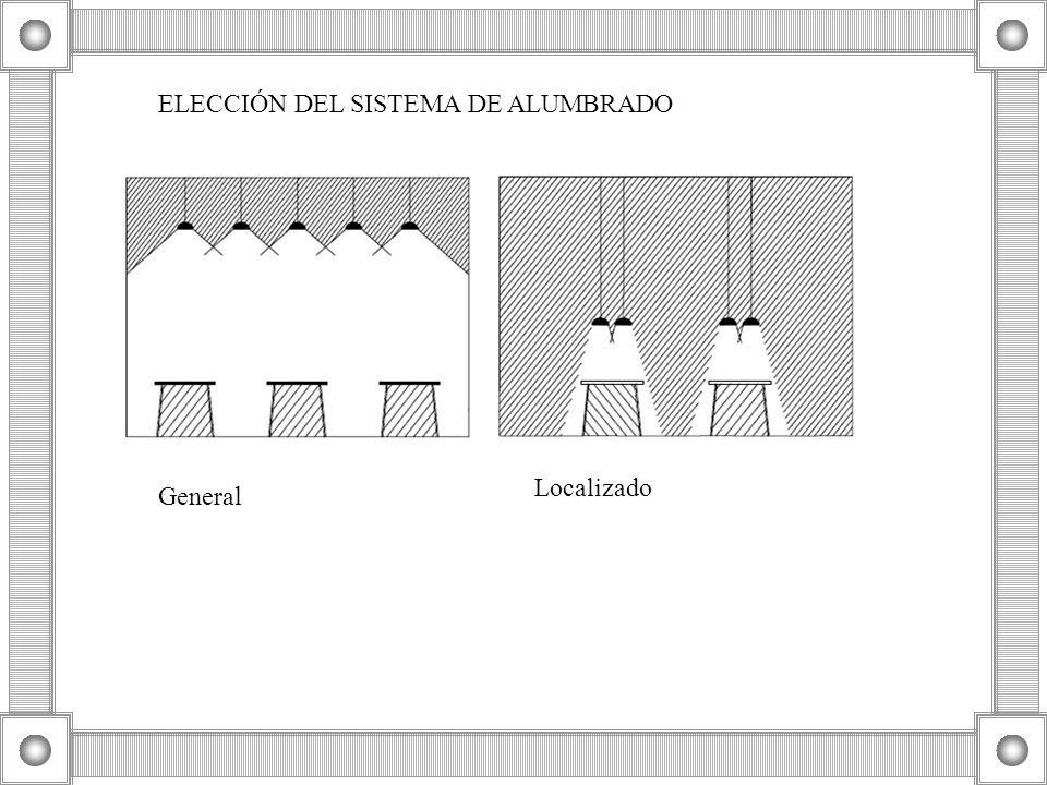 ELECCIÓN DEL SISTEMA DE ALUMBRADO