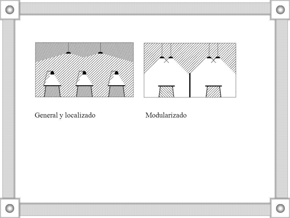 General y localizado Modularizado