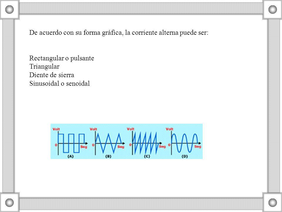 De acuerdo con su forma gráfica, la corriente alterna puede ser: