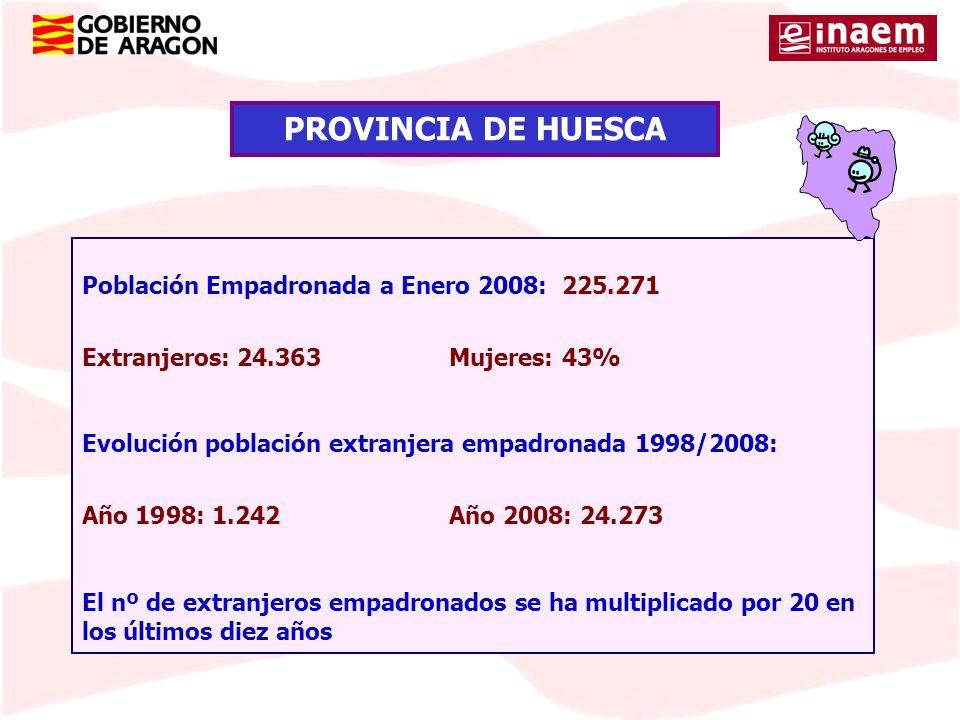 PROVINCIA DE HUESCA Población Empadronada a Enero 2008: 225.271