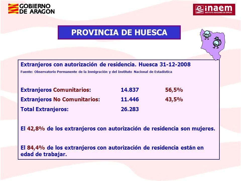 PROVINCIA DE HUESCA Extranjeros con autorización de residencia. Huesca 31-12-2008.