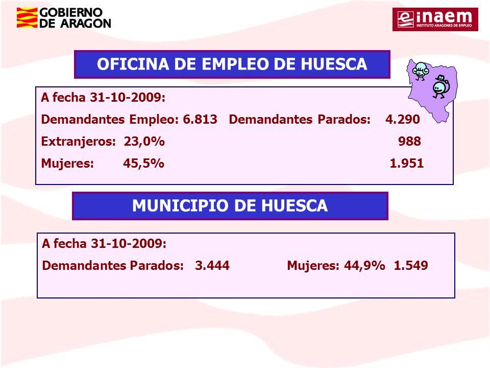 OFICINA DE EMPLEO DE HUESCA