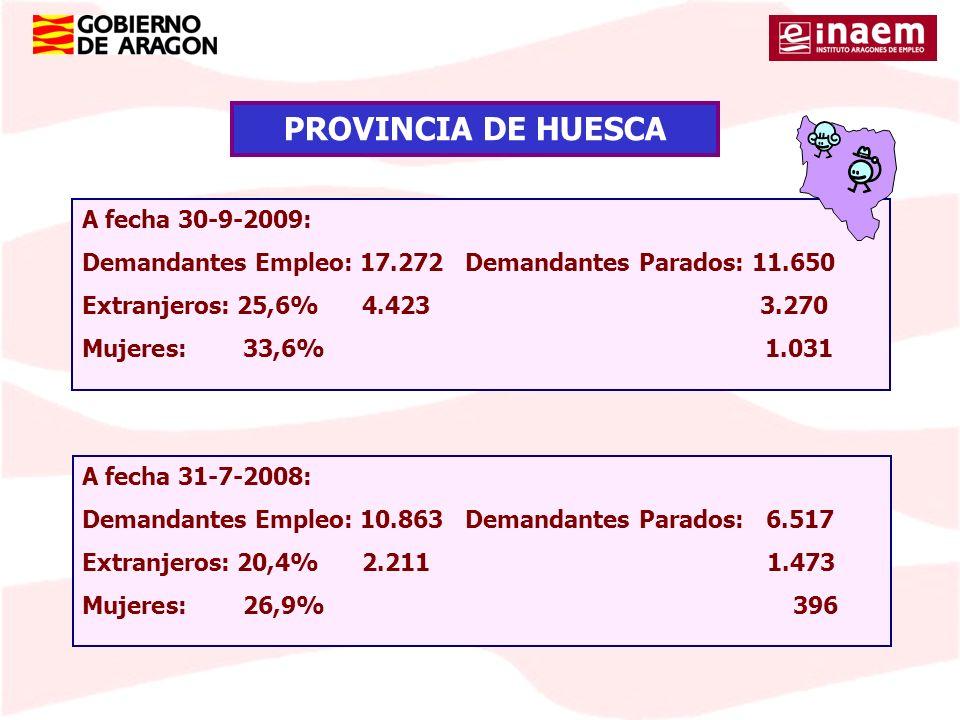 PROVINCIA DE HUESCA A fecha 30-9-2009: