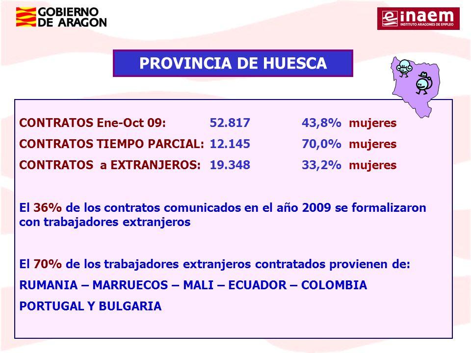 PROVINCIA DE HUESCA CONTRATOS Ene-Oct 09: 52.817 43,8% mujeres
