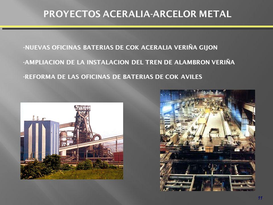 PROYECTOS ACERALIA-ARCELOR METAL
