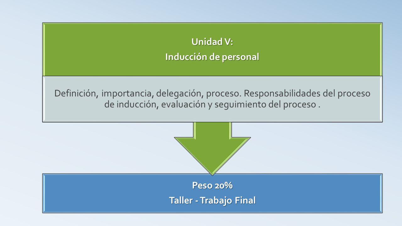 Inducción de personal Unidad V: