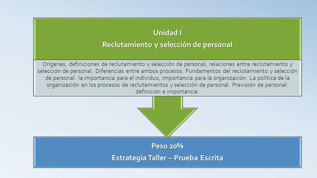 Reclutamiento y selección de personal Unidad I