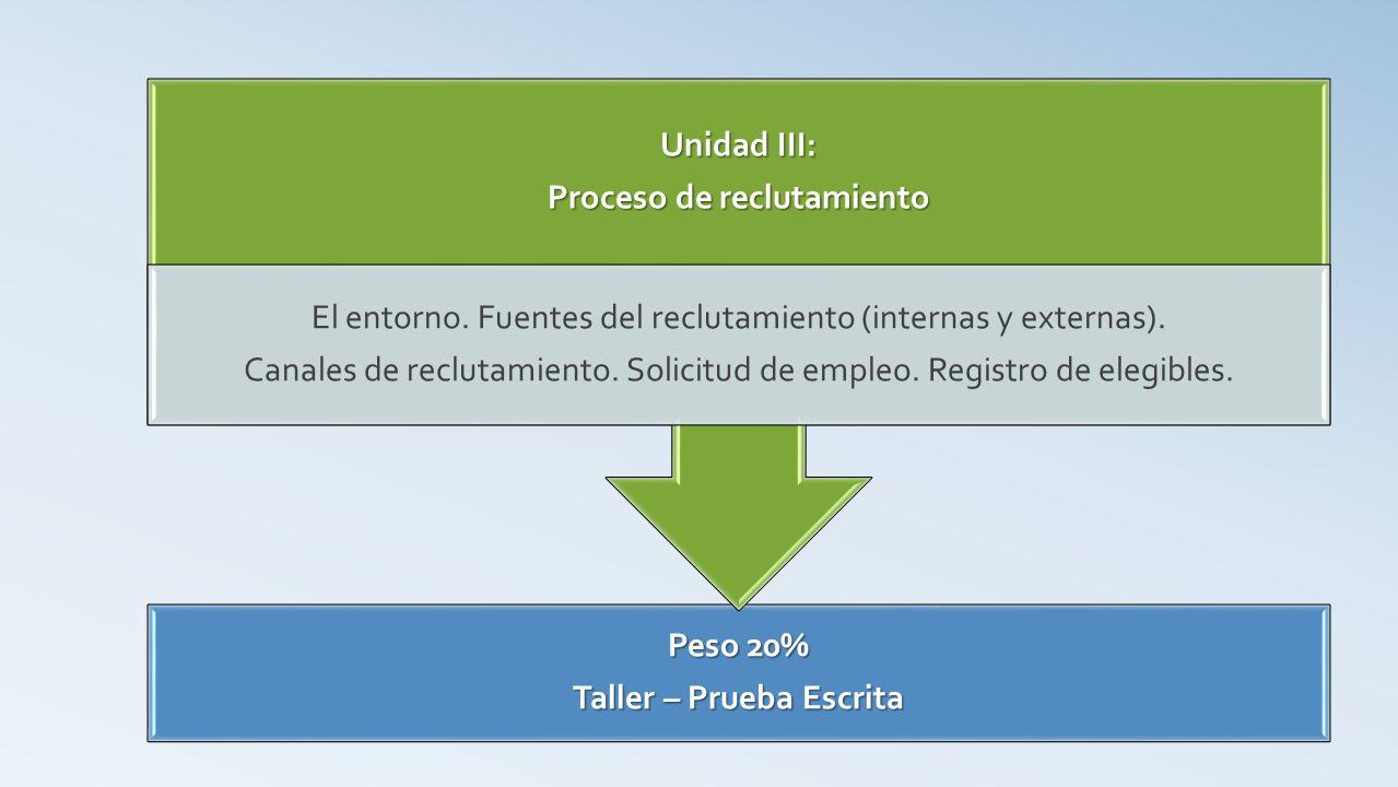 Proceso de reclutamiento Taller – Prueba Escrita