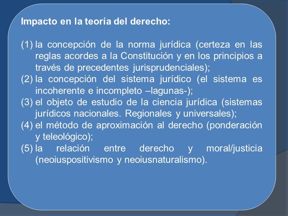 Impacto en la teoría del derecho: