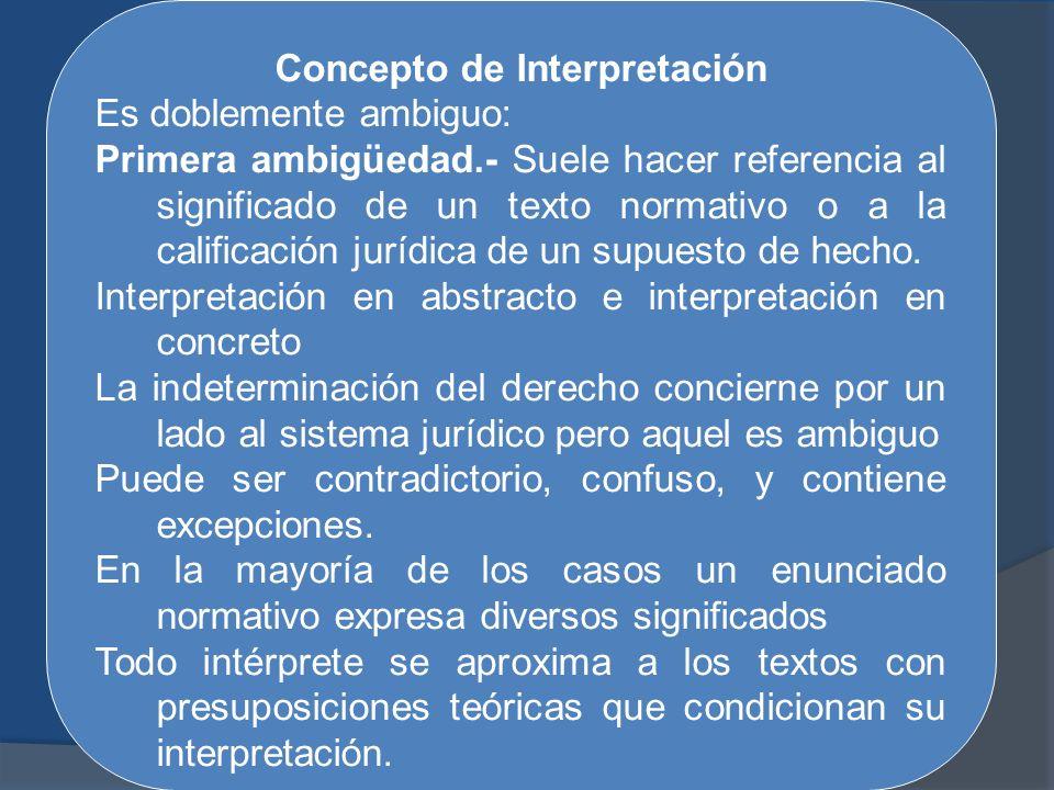 Concepto de Interpretación