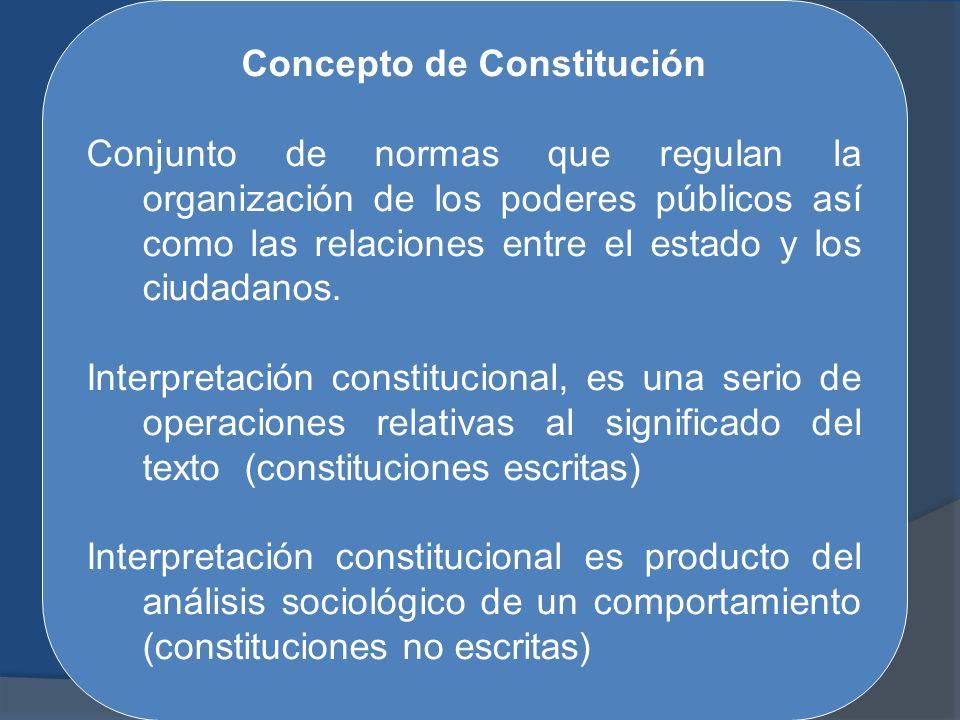 Concepto de Constitución