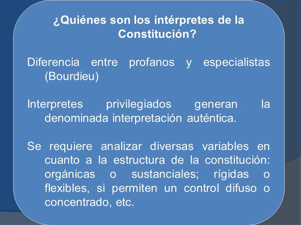 ¿Quiénes son los intérpretes de la Constitución