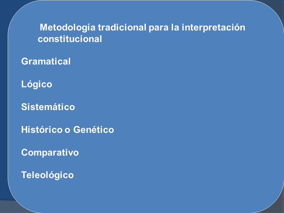 Gramatical Lógico Sistemático Histórico o Genético Comparativo