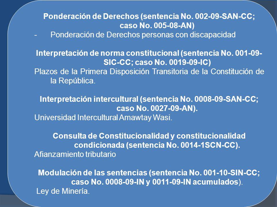 Ponderación de Derechos (sentencia No. 002-09-SAN-CC; caso No