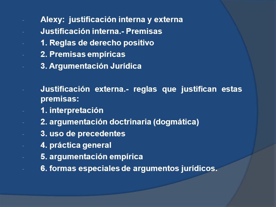 Alexy: justificación interna y externa