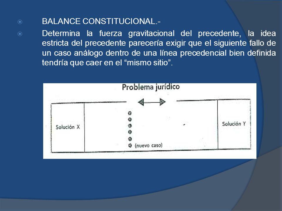 BALANCE CONSTITUCIONAL.-