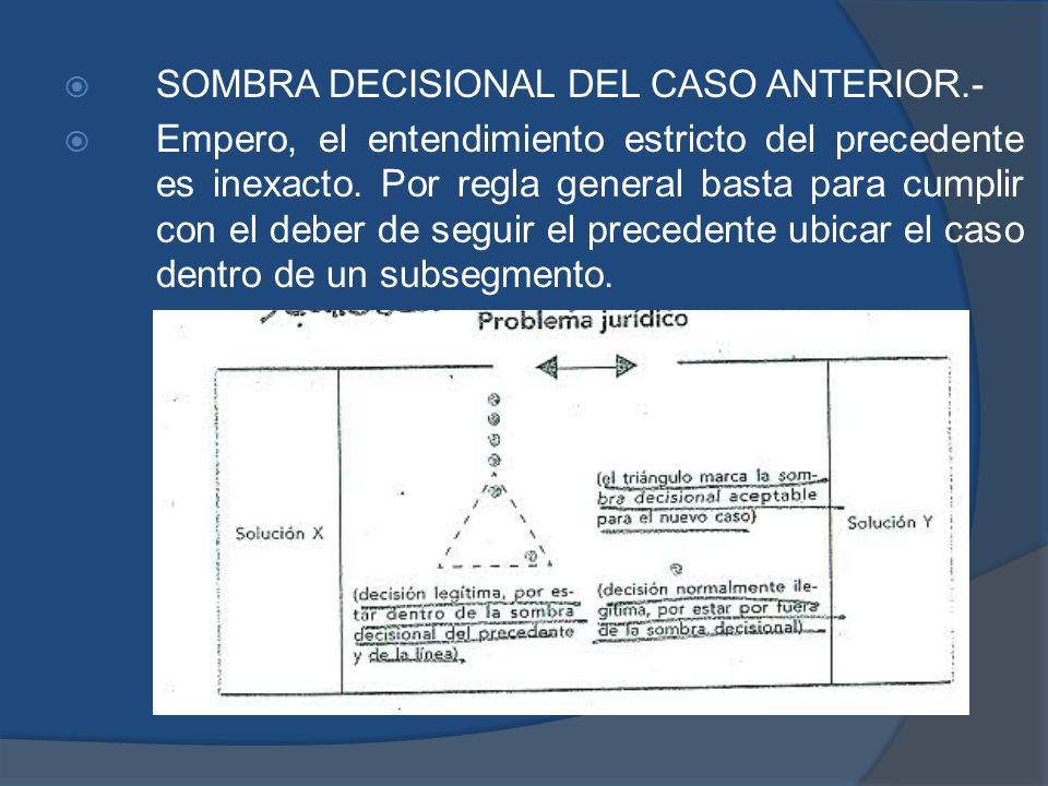 SOMBRA DECISIONAL DEL CASO ANTERIOR.-