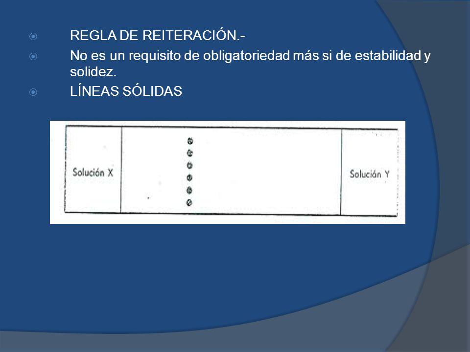 REGLA DE REITERACIÓN.- No es un requisito de obligatoriedad más si de estabilidad y solidez.
