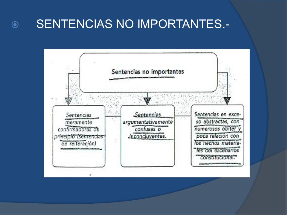 SENTENCIAS NO IMPORTANTES.-