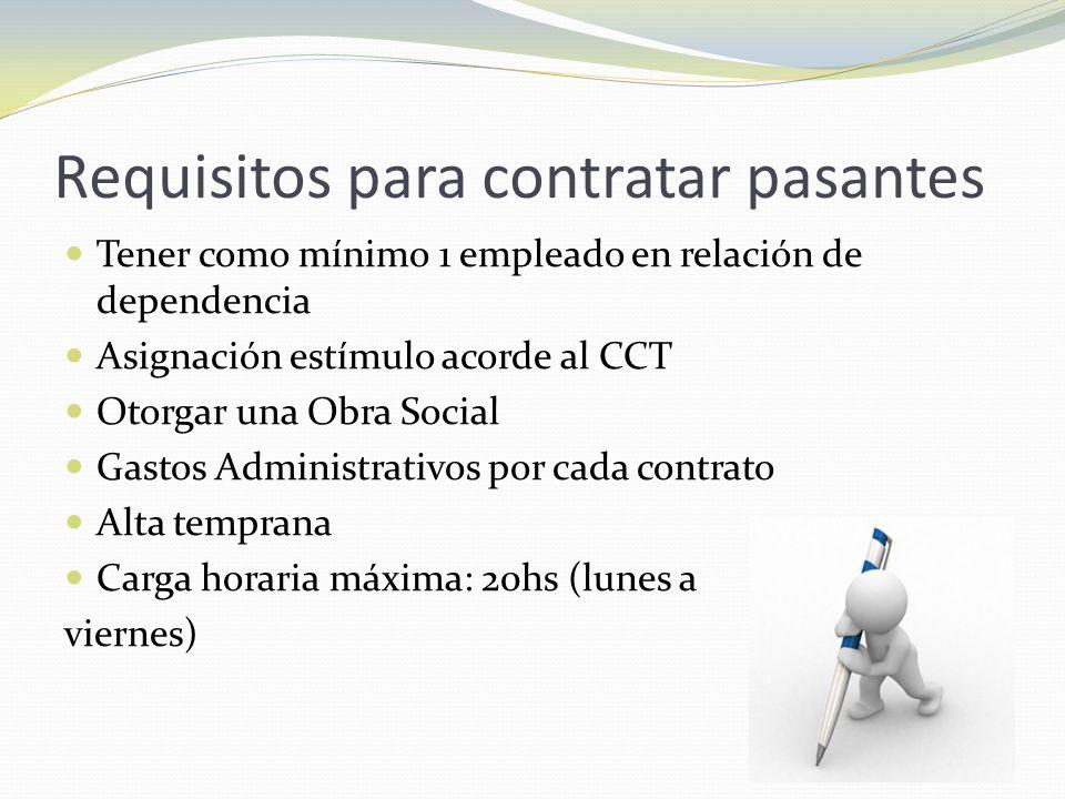Requisitos para contratar pasantes