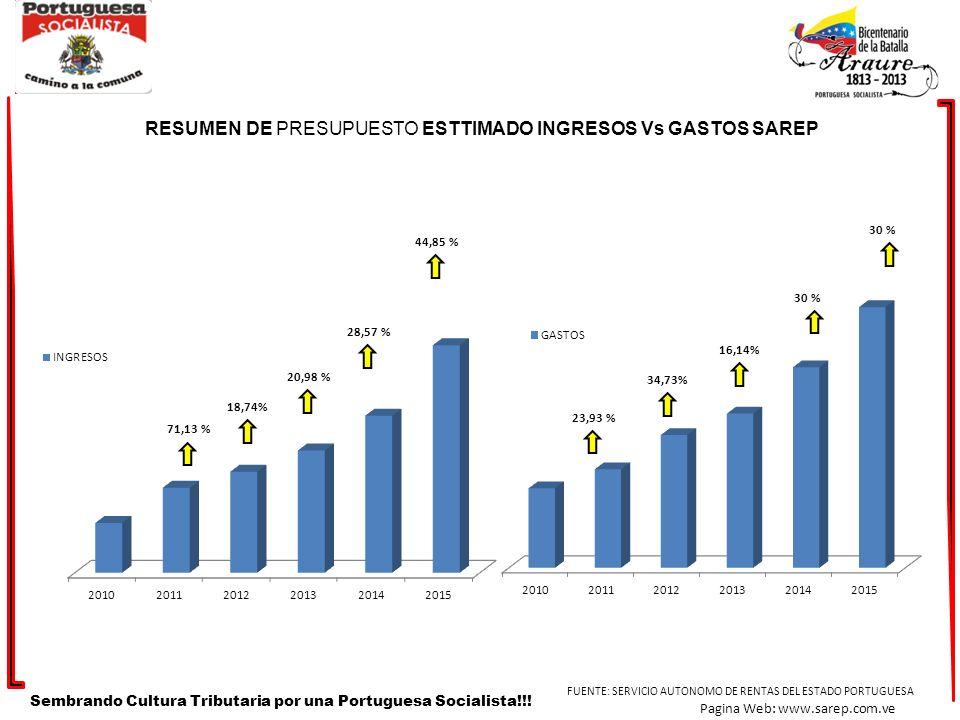 Sembrando Cultura Tributaria por una Portuguesa Socialista!!!