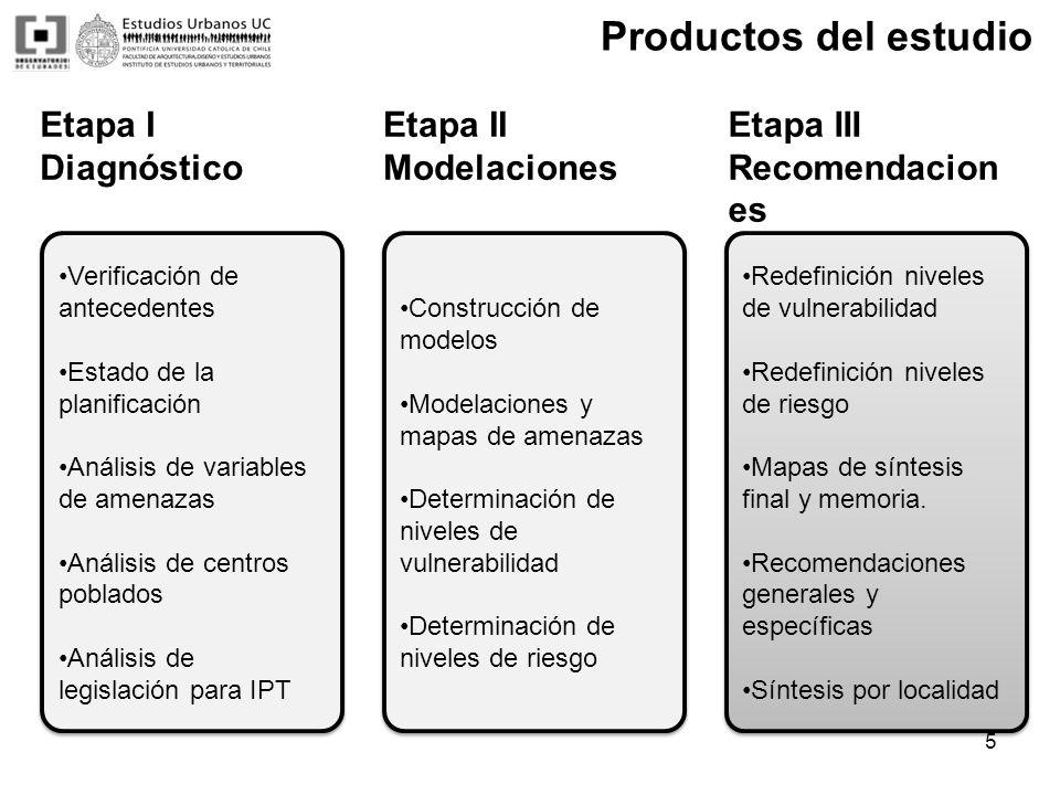 Productos del estudio Etapa I Diagnóstico Etapa II Modelaciones