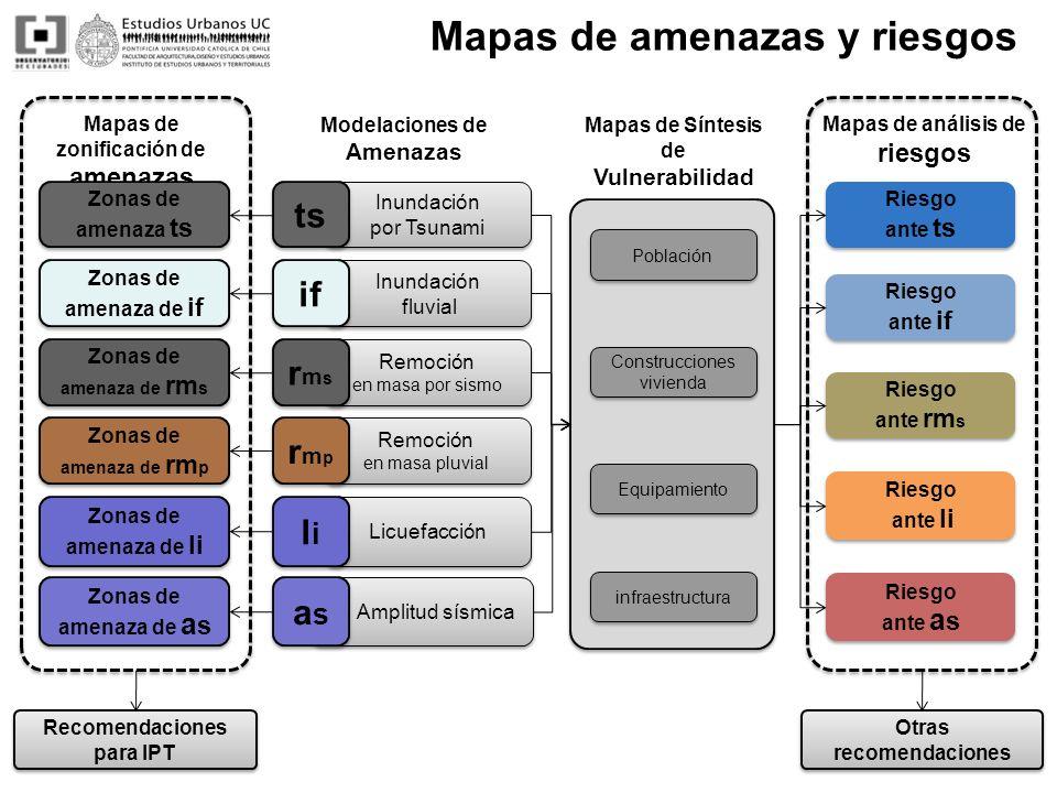 Mapas de amenazas y riesgos
