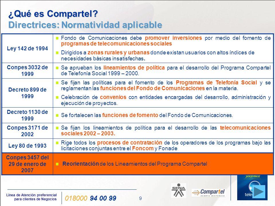 Resultados: Programas Ejecutados 2002 - 2007