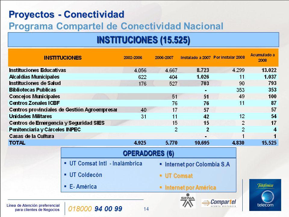 Proyectos - Conectividad Conectividad en Instituciones Públicas