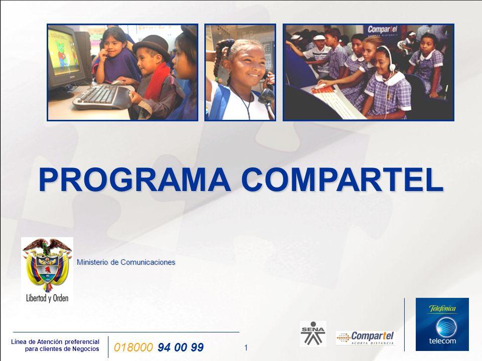 Agenda ¿Qué es Compartel El Programa Compartel