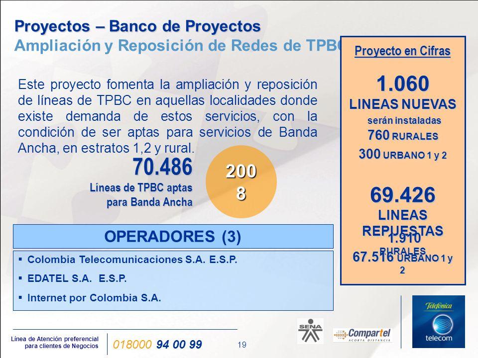 Proyectos – Banco de Proyectos Ampliación y Reposición de Redes de TPBC