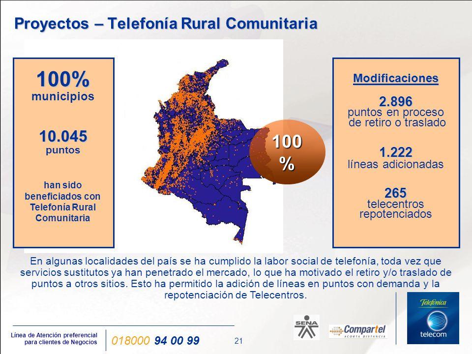 Proyectos – Telefonía Rural Comunitaria Más que un Telecentro