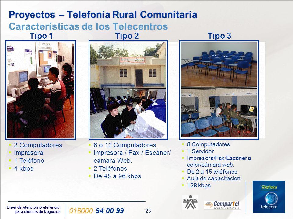 META AL 2010, COLOMBIA TENDRÁ 10.000 MIL TELECENTROS