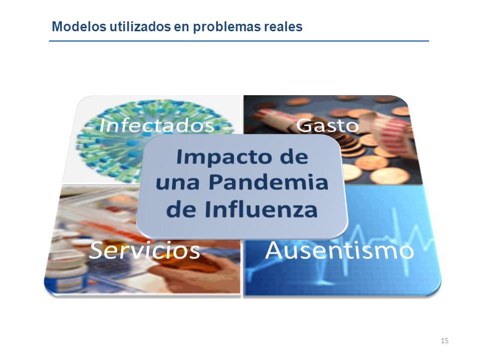 Impacto de una Pandemia de Influenza